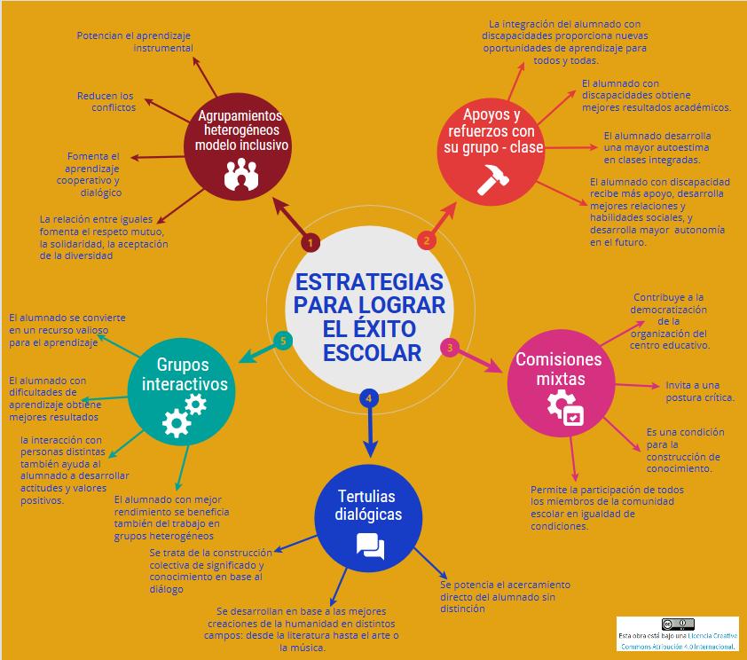 infografia actuaciones de éxito.png
